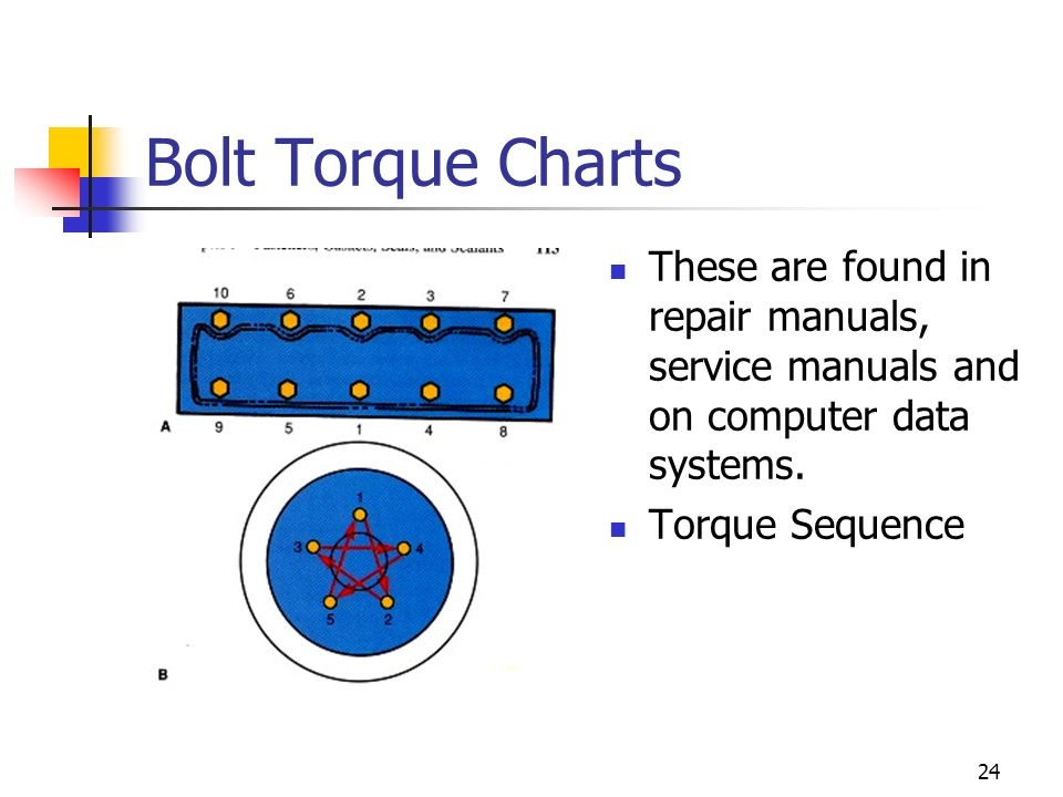 Bolt Torque Charts These are found in repair manuals, service manuals and on computer data systems.