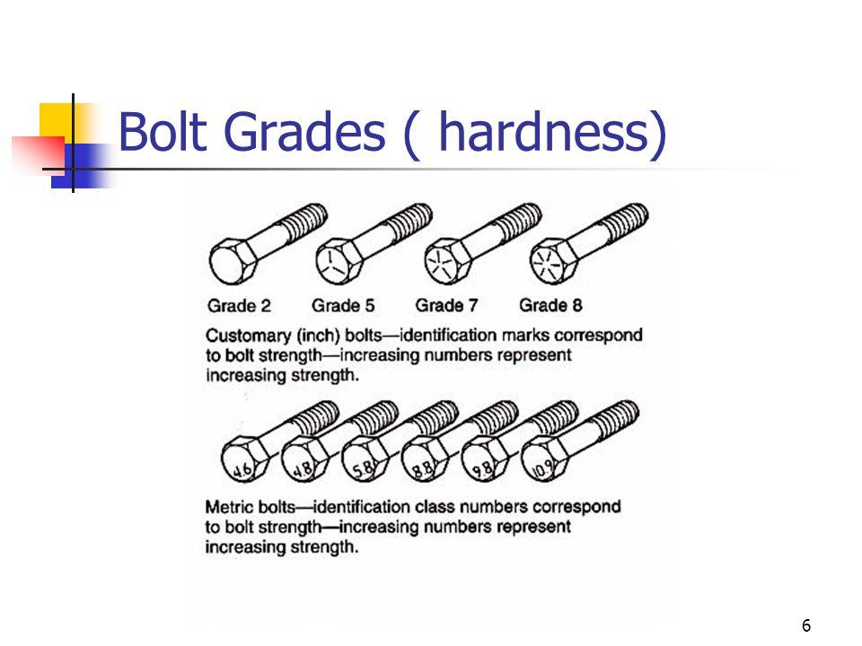 Bolt Grades ( hardness)
