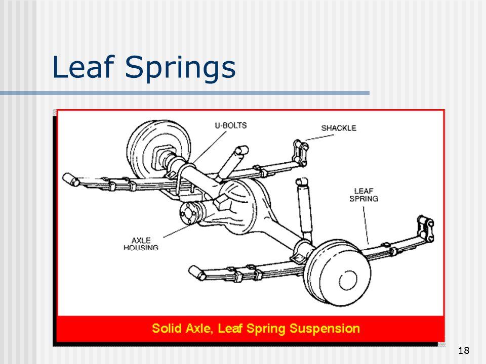 Leaf Springs