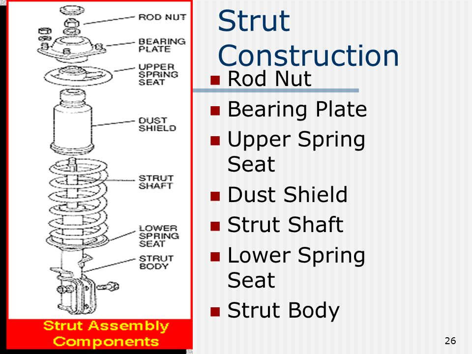 Strut Construction Rod Nut Bearing Plate Upper Spring Seat Dust Shield