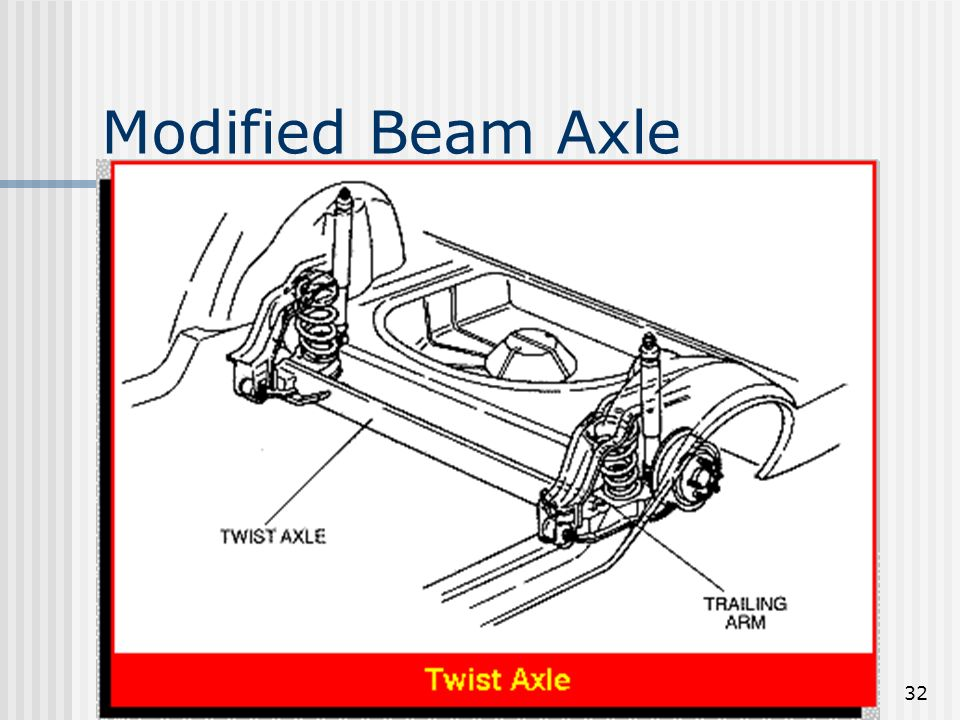 Modified Beam Axle