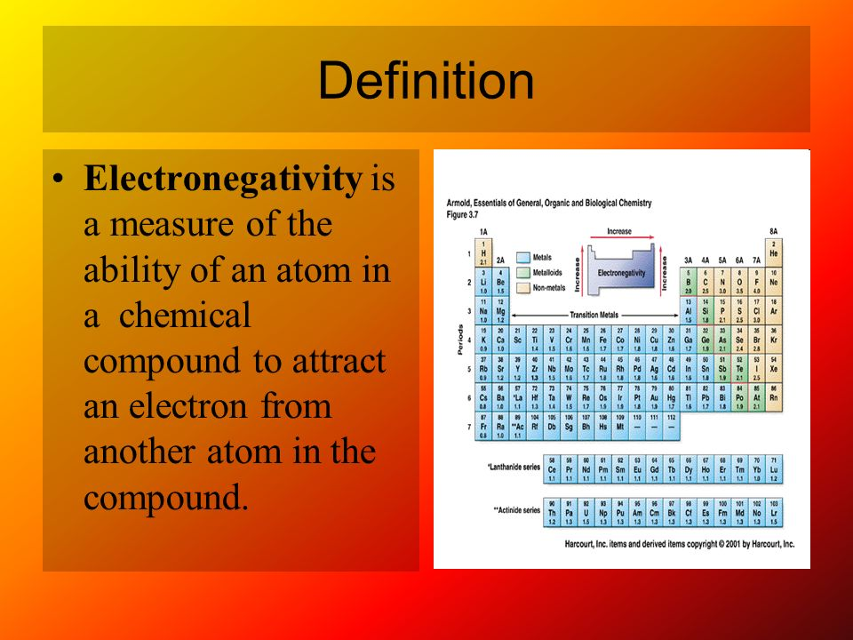 Definition Electronegativity is a measure of the ability of an atom in a chemical compound to attract an electron from another atom in the compound.