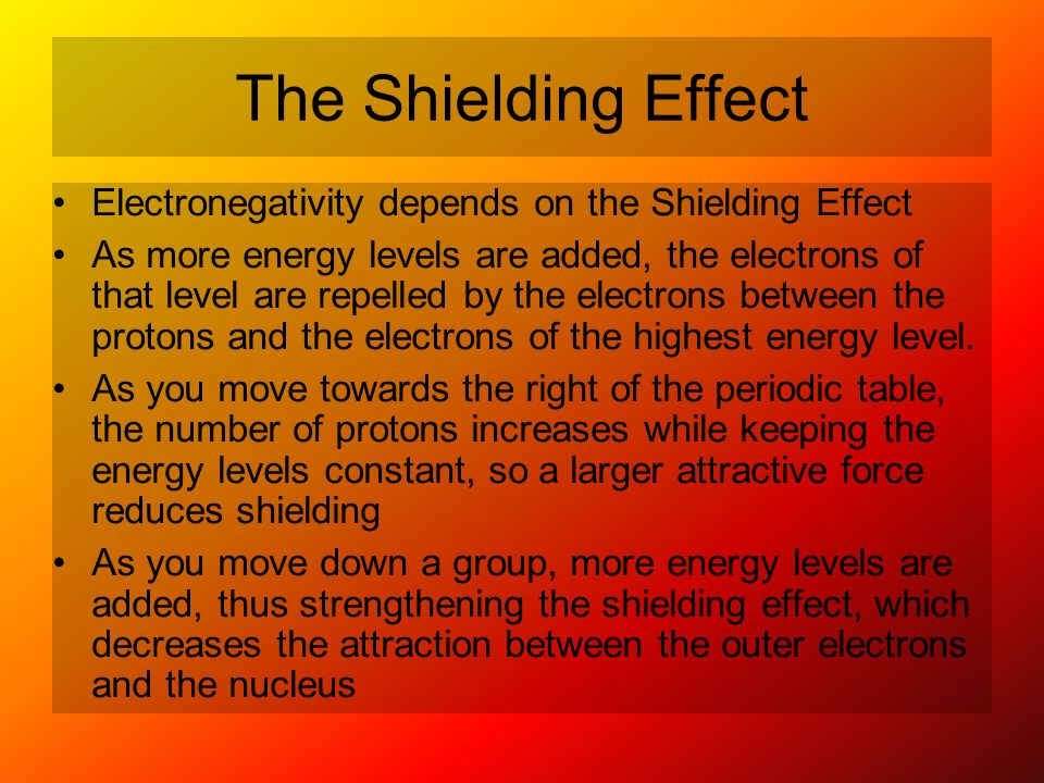 The Shielding Effect Electronegativity depends on the Shielding Effect