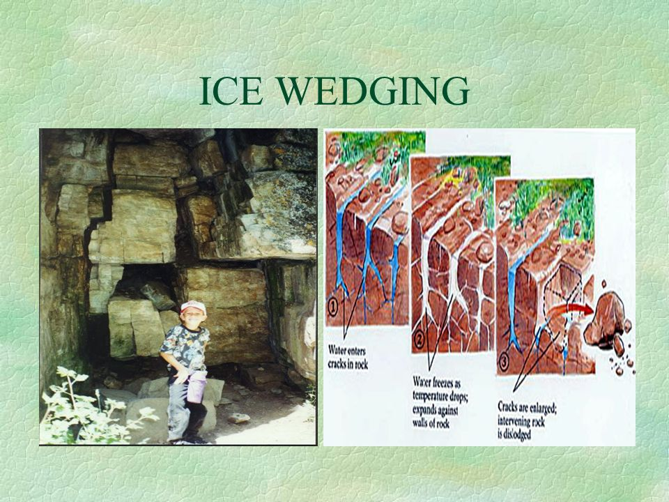 ICE WEDGING