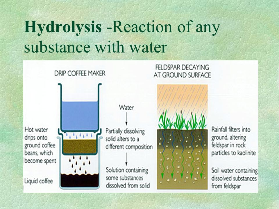 Hydrolysis -Reaction of any substance with water