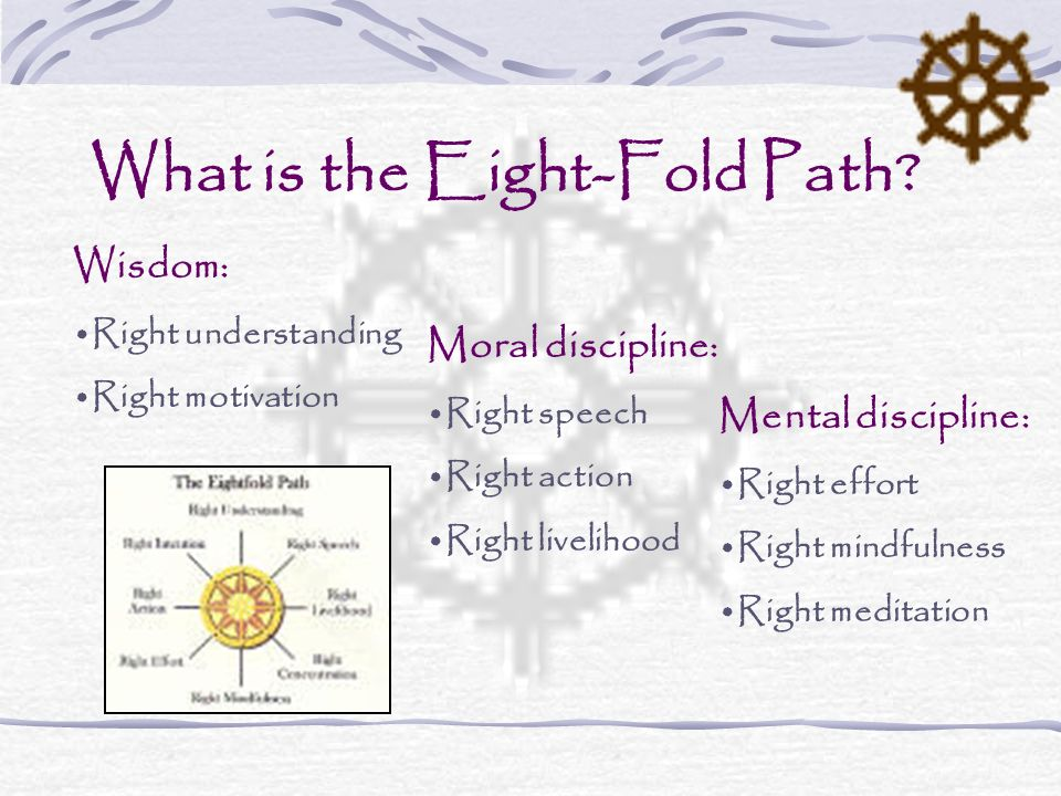 What is the Eight-Fold Path