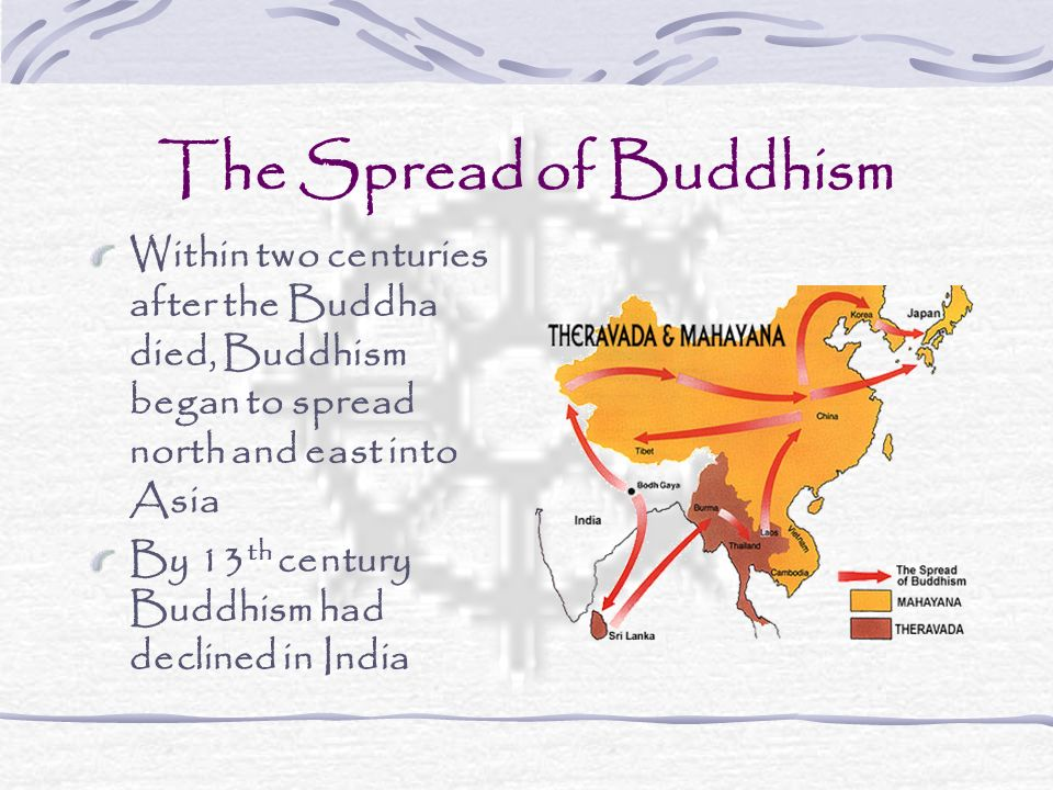 The Spread of Buddhism Within two centuries after the Buddha died, Buddhism began to spread north and east into Asia.