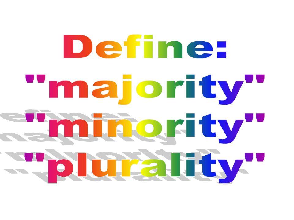 Define: majority minority plurality