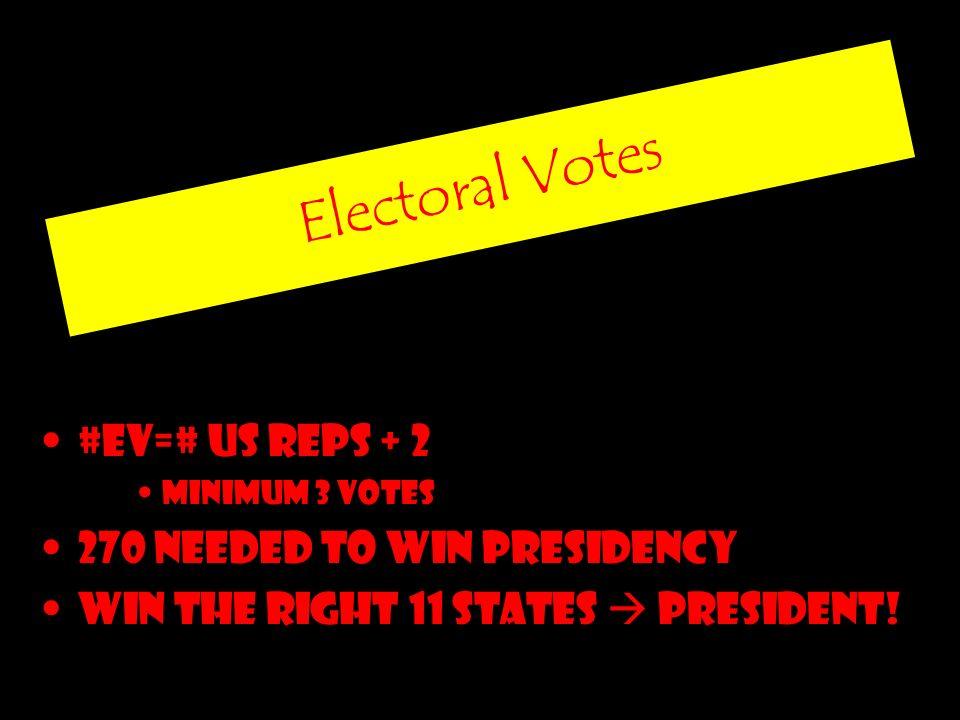 Electoral Votes #EV=# US Reps + 2 270 needed to win presidency