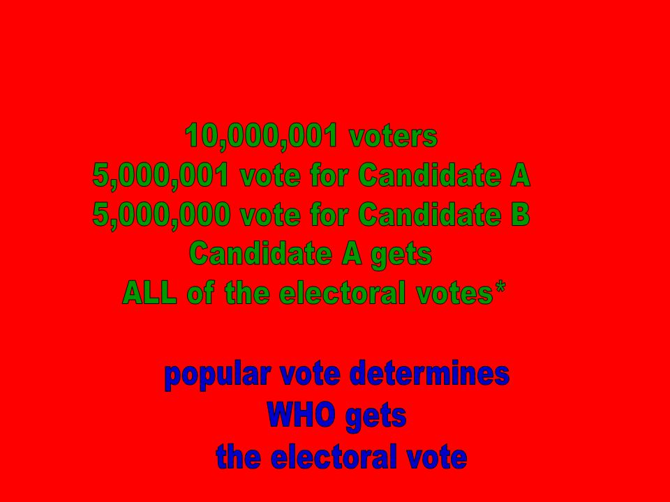Example 10,000,001 voters 5,000,001 vote for Candidate A