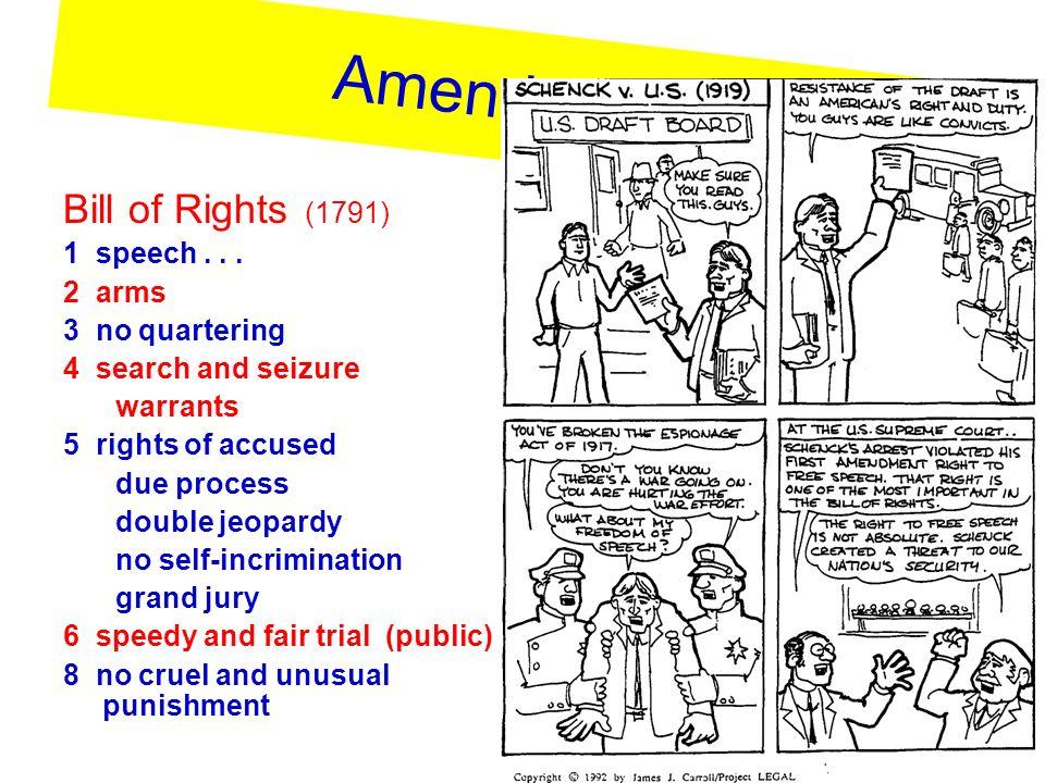 Amendments Bill of Rights (1791) 1 speech . . . 2 arms 3 no quartering