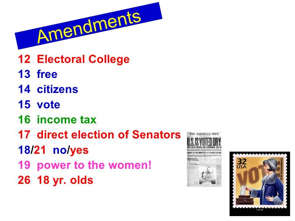 Amendments 12 Electoral College 13 free 14 citizens 15 vote