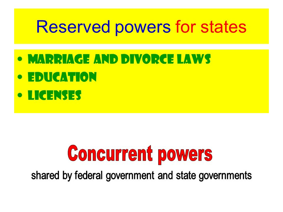 Reserved powers for states