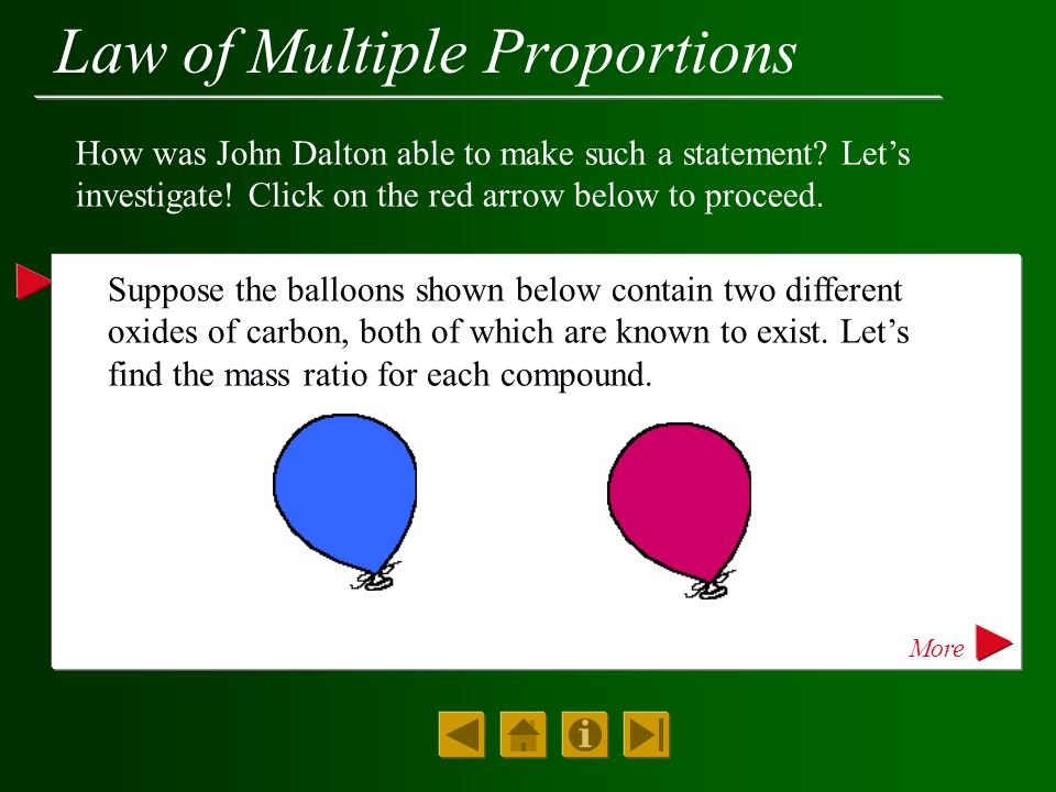Law of Multiple Proportions