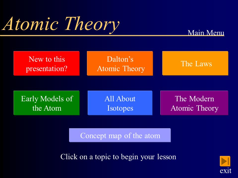 Atomic Theory Main Menu New to this presentation Dalton's