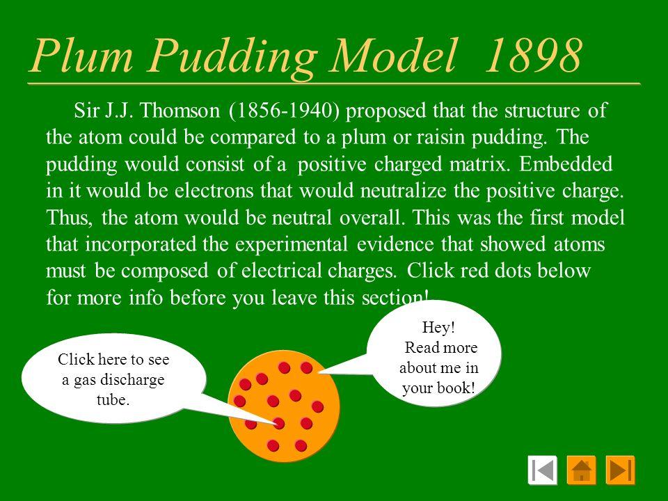 Plum Pudding Model 1898