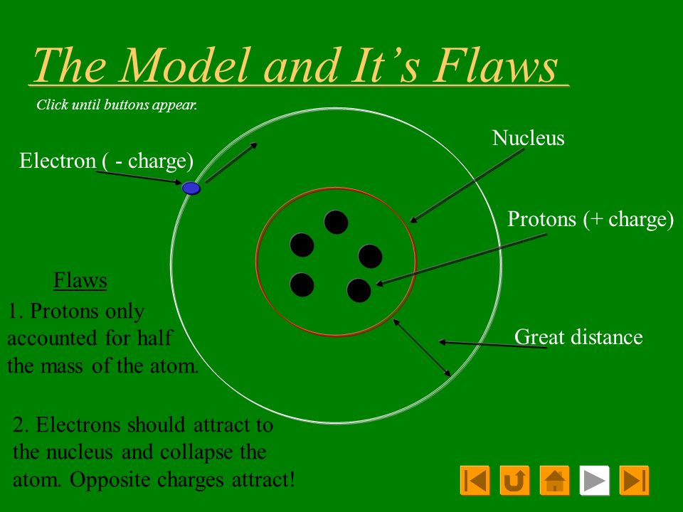 The Model and It's Flaws