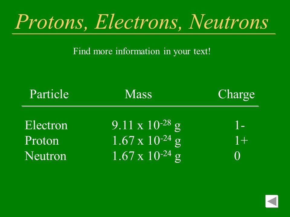 Protons, Electrons, Neutrons