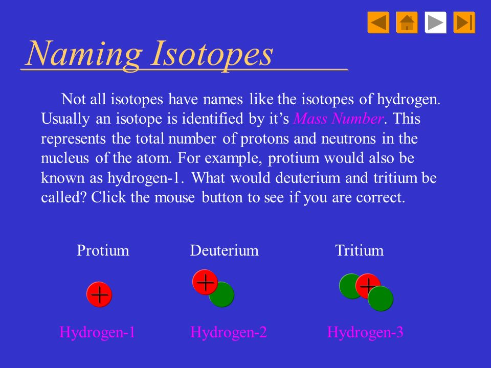 Naming Isotopes
