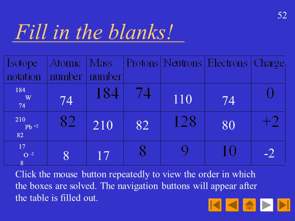 52 Fill in the blanks! 184. W. 74. 74. 110. 74. 210. Pb +2. 82. 210. 82. 80. 17. O -2.