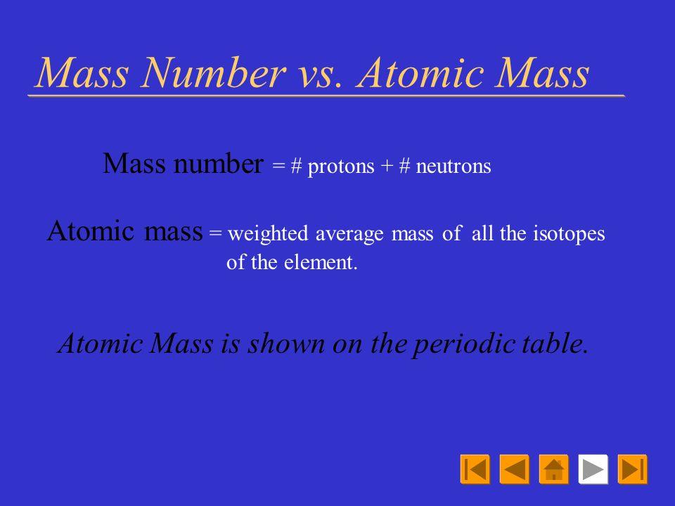 Mass Number vs. Atomic Mass