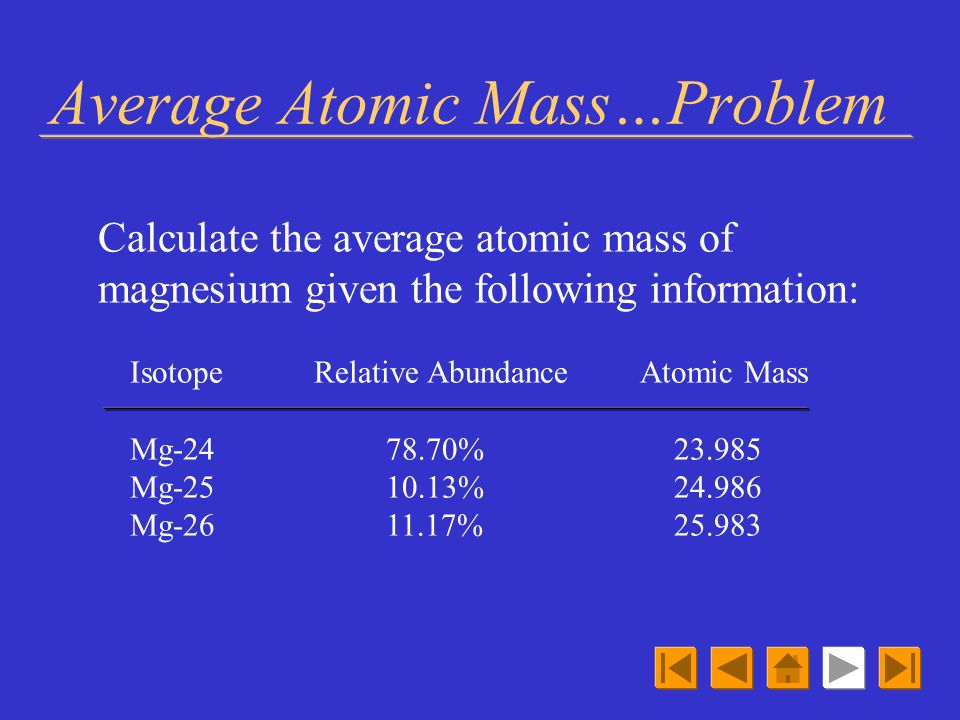 Average Atomic Mass…Problem