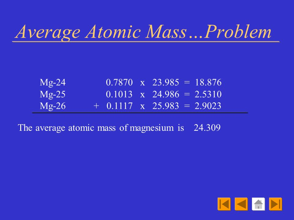 Average Atomic Mass…Problem
