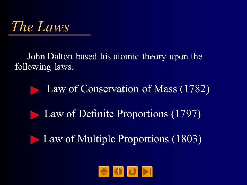 The Laws Law of Conservation of Mass (1782)