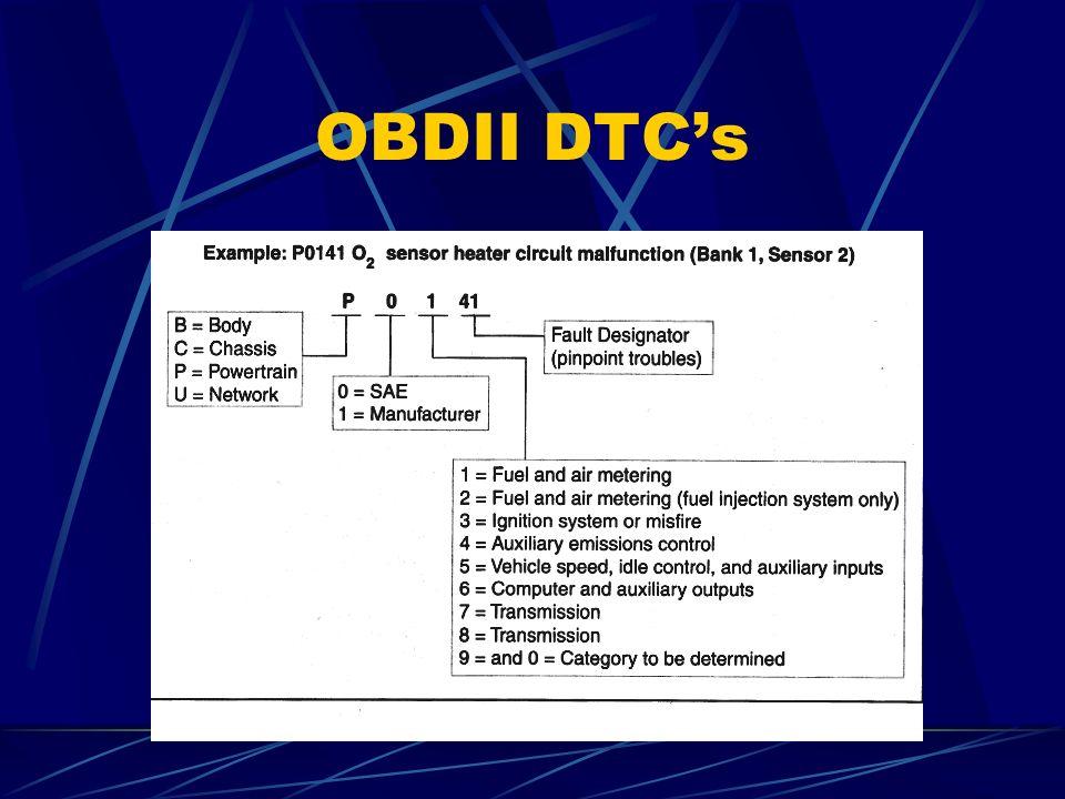 OBDII DTC's