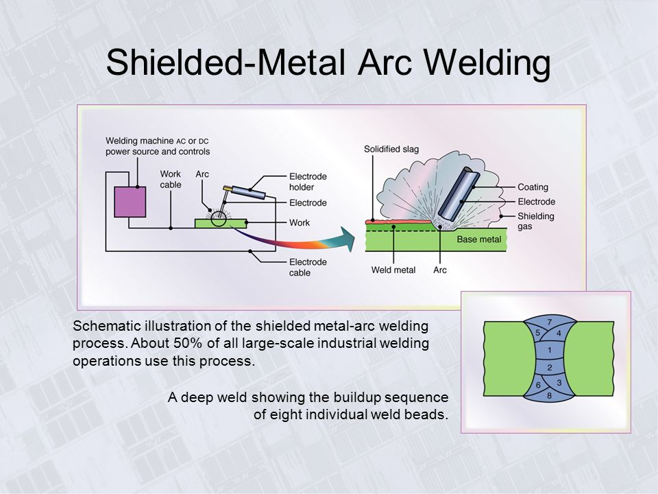 shielded metal arc welding pdf