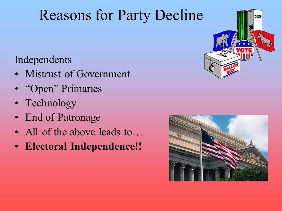 Reasons for Party Decline