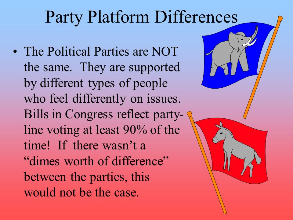 Party Platform Differences