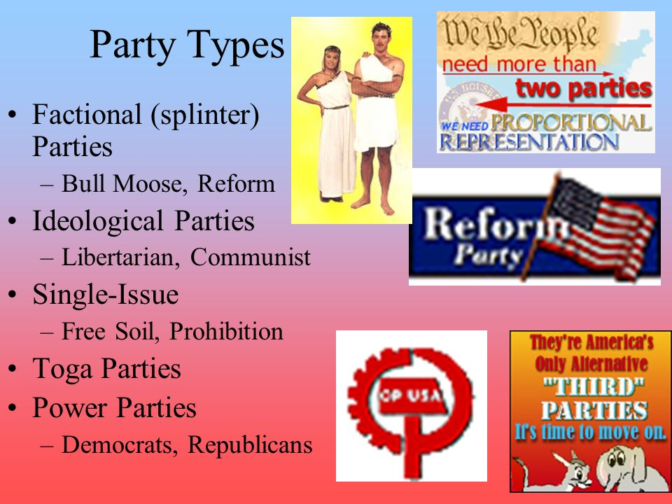 Party Types Factional (splinter) Parties Ideological Parties