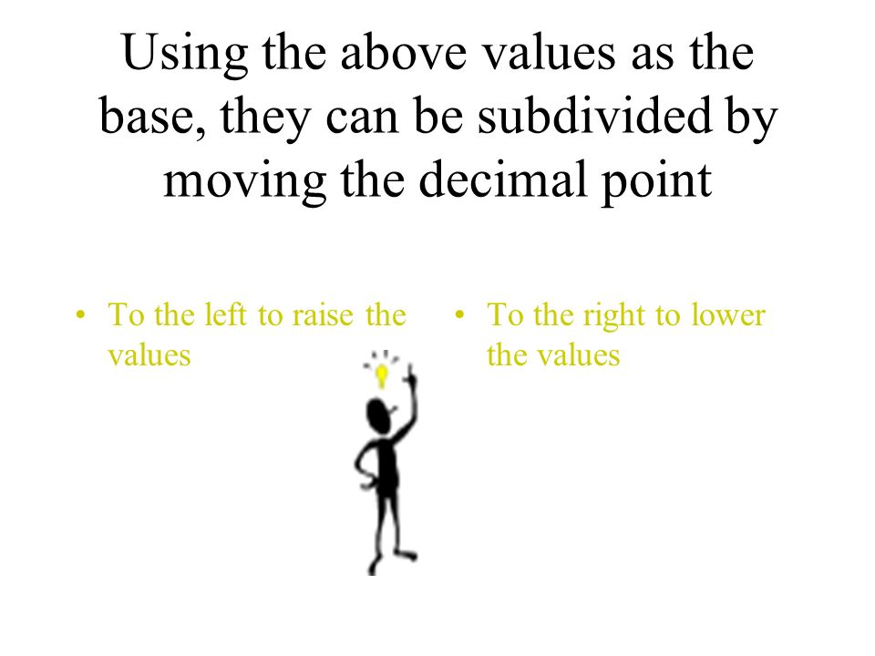 Using the above values as the base, they can be subdivided by moving the decimal point