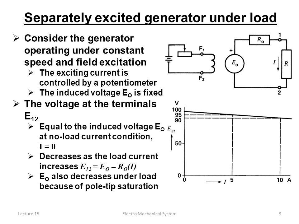 Separately excited generator under load