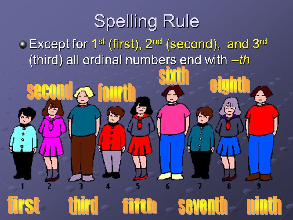 Spelling Rule sixth eighth second fourth third seventh ninth fifth