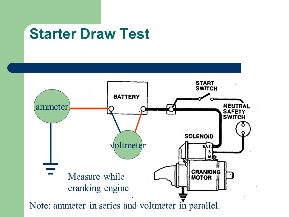 Voltmeter In Parallel : Starting charging system diagnosis ppt video online