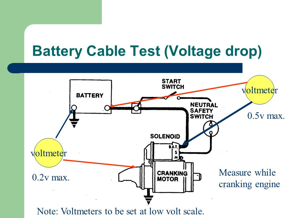 Battery Cable Test (Voltage drop)