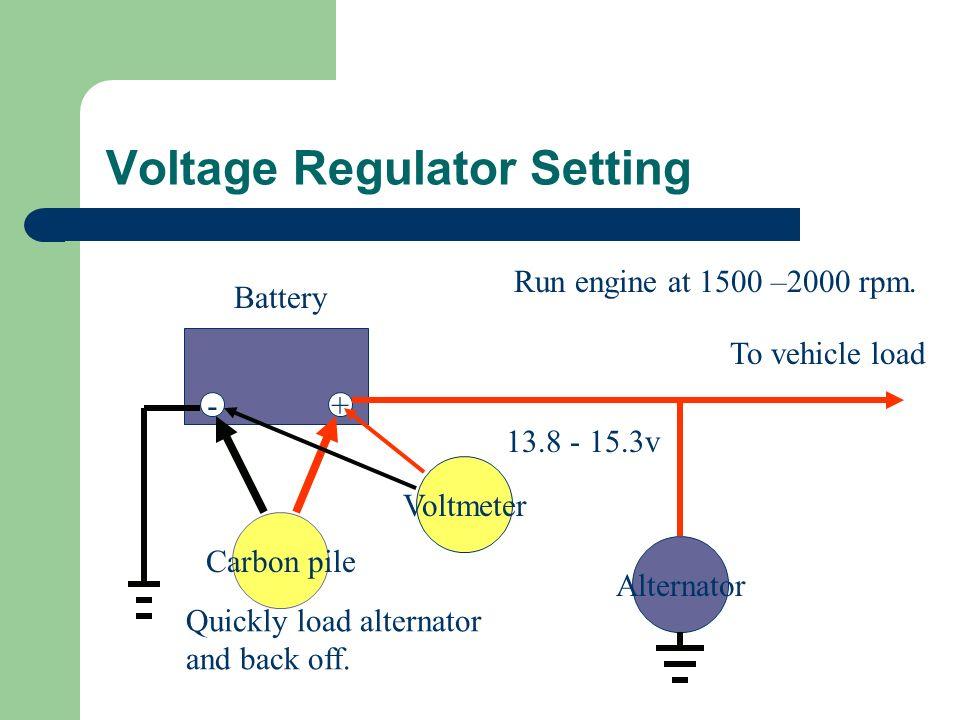 Voltage Regulator Setting