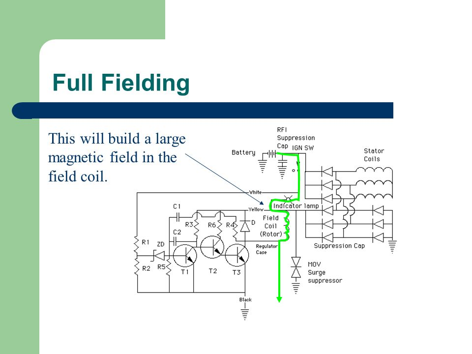 Full Fielding This will build a large magnetic field in the