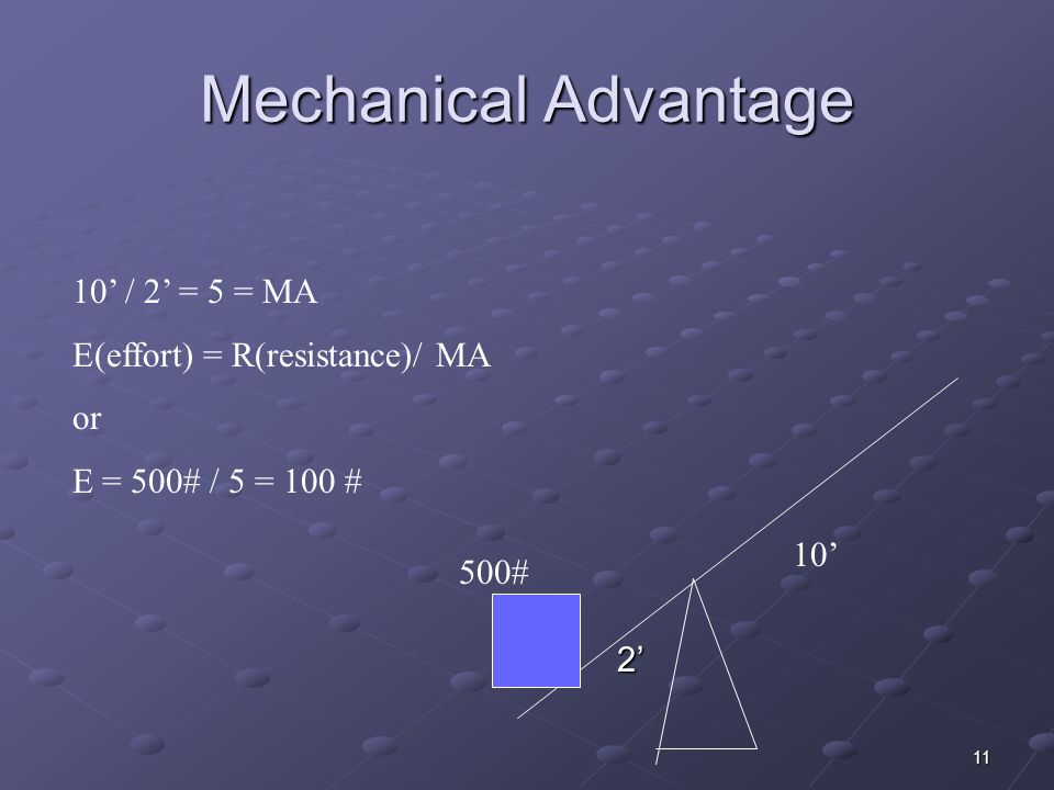 Mechanical Advantage 10' / 2' = 5 = MA E(effort) = R(resistance)/ MA