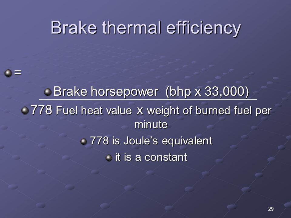 Brake thermal efficiency