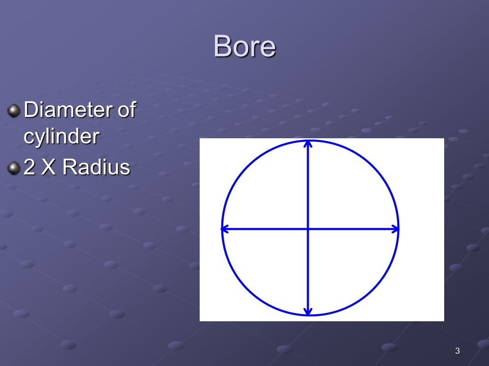 Bore Diameter of cylinder 2 X Radius