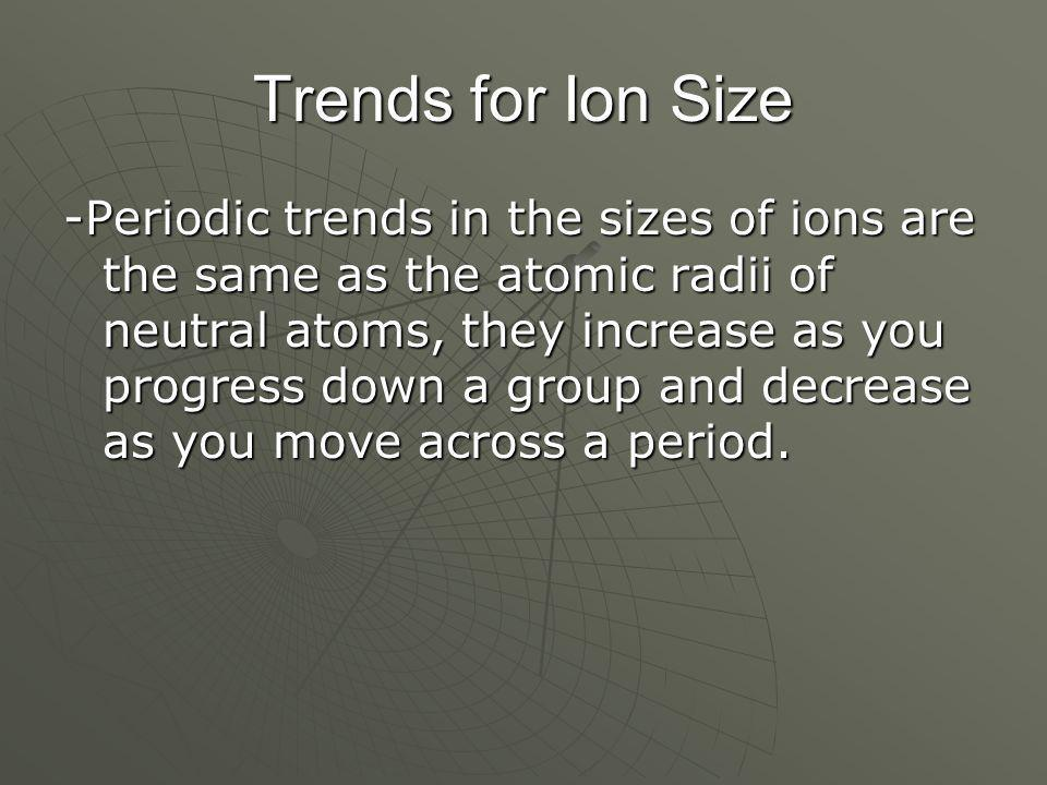 Trends for Ion Size