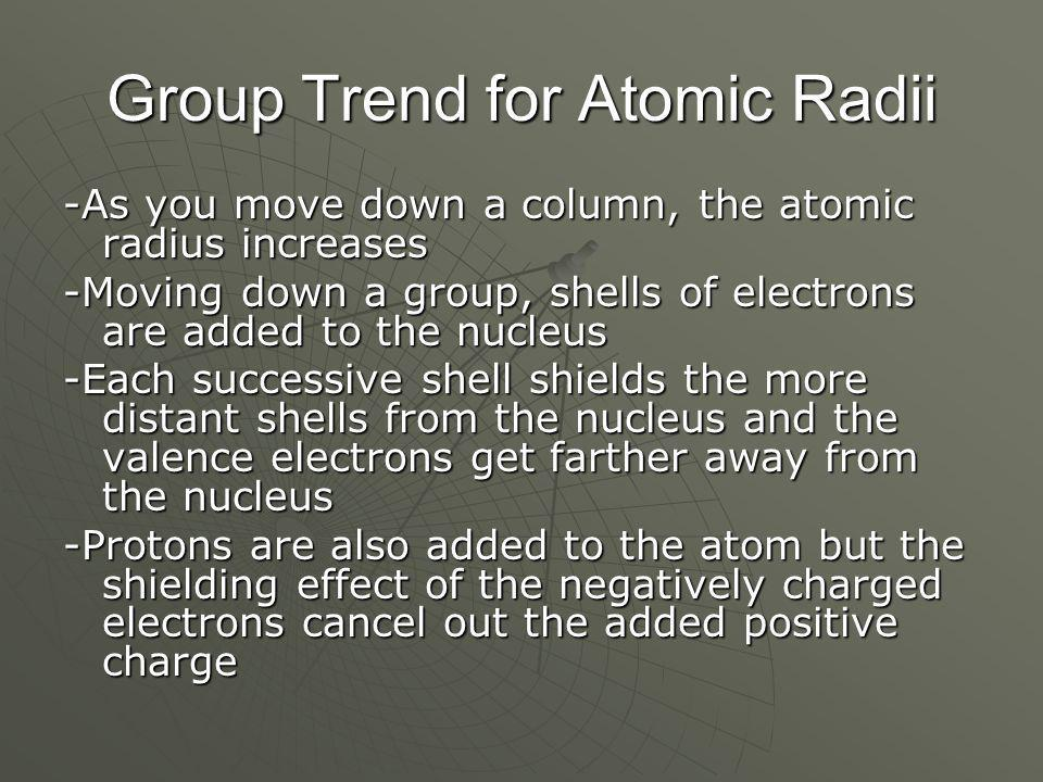Group Trend for Atomic Radii