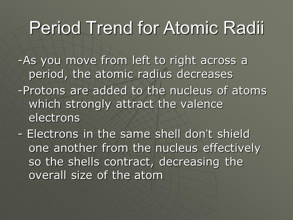 Period Trend for Atomic Radii