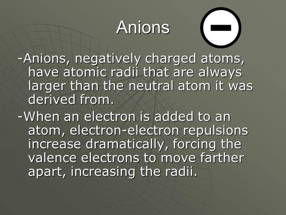 Anions -Anions, negatively charged atoms, have atomic radii that are always larger than the neutral atom it was derived from.