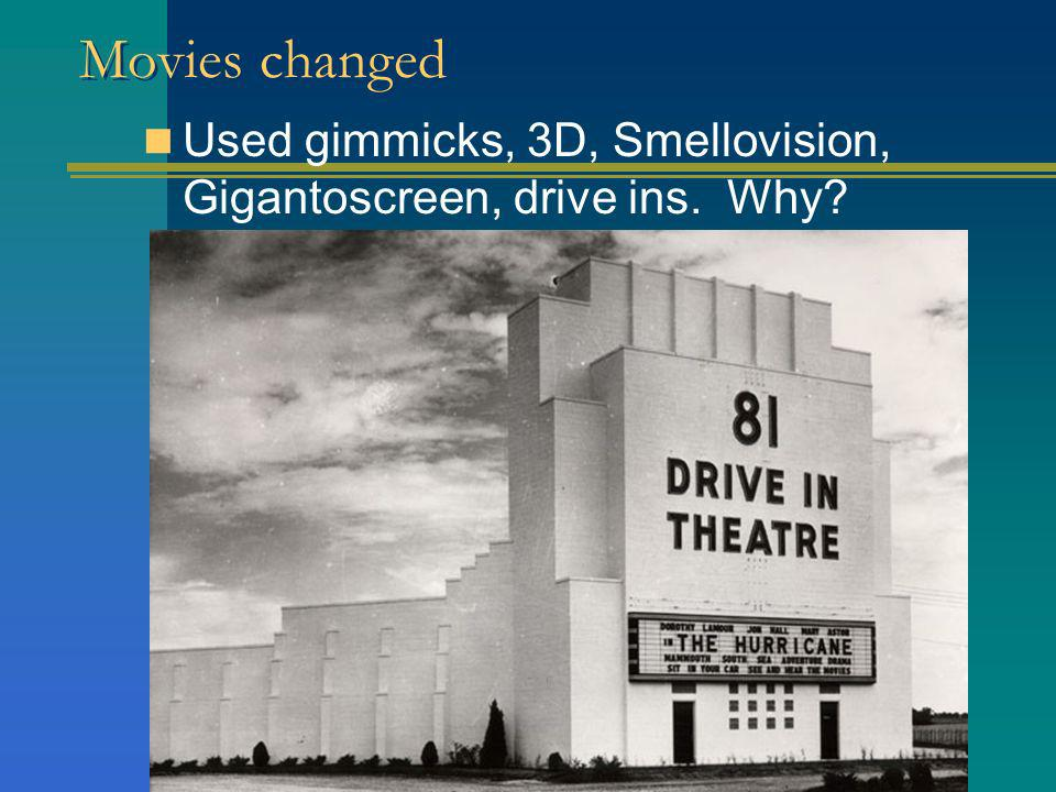 Movies changed Used gimmicks, 3D, Smellovision, Gigantoscreen, drive ins. Why