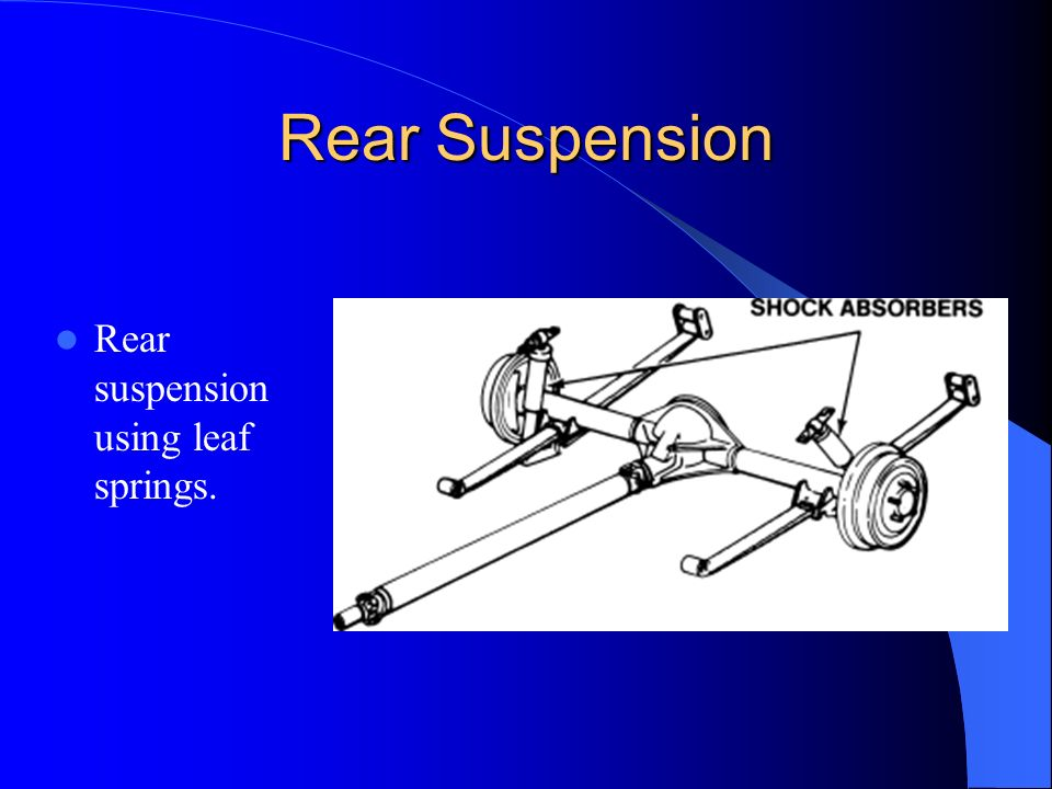 Rear Suspension Rear suspension using leaf springs.