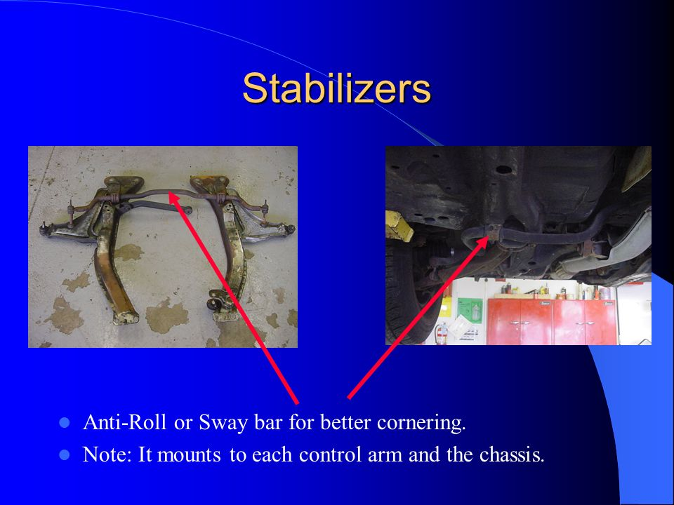 Stabilizers Anti-Roll or Sway bar for better cornering.